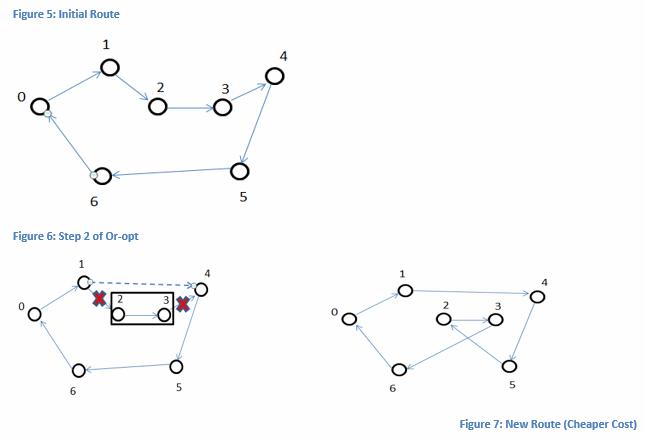 Figure 5,6,7